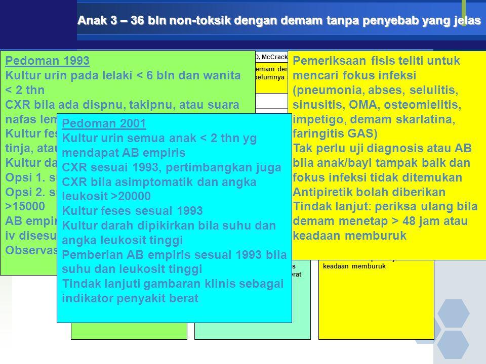Anak 3 bln – 3 tahun, demam dengan sebab yang tak jelas, sebelumnya sehat, Suhu ≥ 39 o CSuhu < 39 o C Pedoman 1993 Kultur urin pada lelaki < 6 bln dan