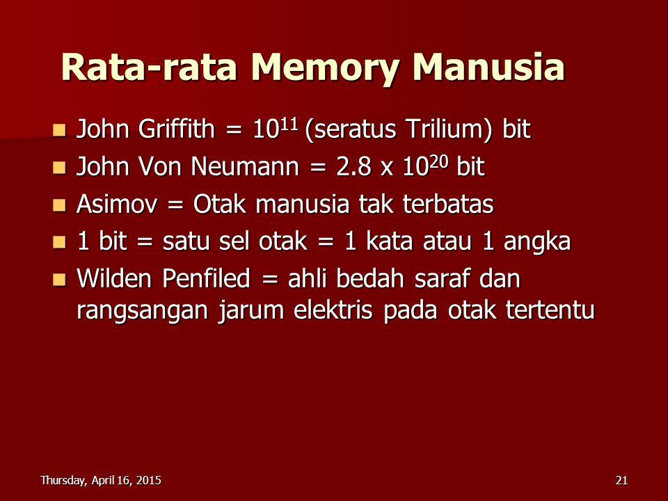 Thursday, April 16, 2015Thursday, April 16, 2015Thursday, April 16, 2015Thursday, April 16, 201521 Rata-rata Memory Manusia John Griffith = 10 11 (ser