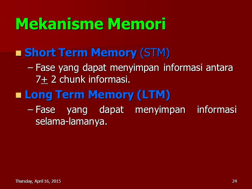 Thursday, April 16, 2015Thursday, April 16, 2015Thursday, April 16, 2015Thursday, April 16, 201524 Mekanisme Memori Short Term Memory (STM) Short Term