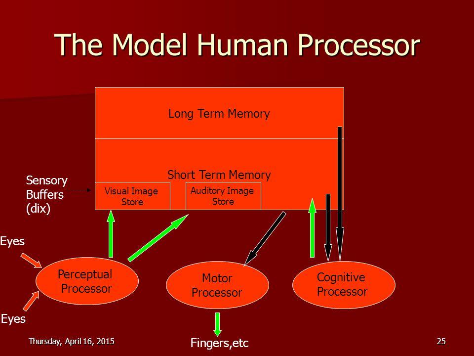 Thursday, April 16, 2015Thursday, April 16, 2015Thursday, April 16, 2015Thursday, April 16, 201525 The Model Human Processor Long Term Memory Short Te