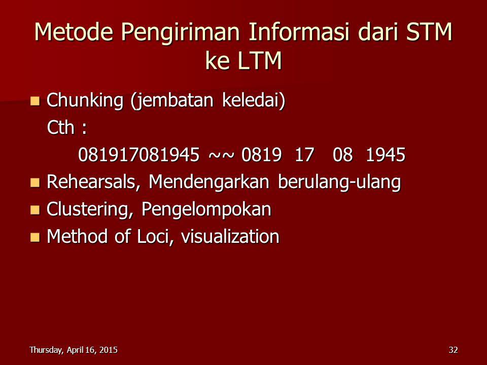 Thursday, April 16, 2015Thursday, April 16, 2015Thursday, April 16, 2015Thursday, April 16, 201532 Metode Pengiriman Informasi dari STM ke LTM Chunkin