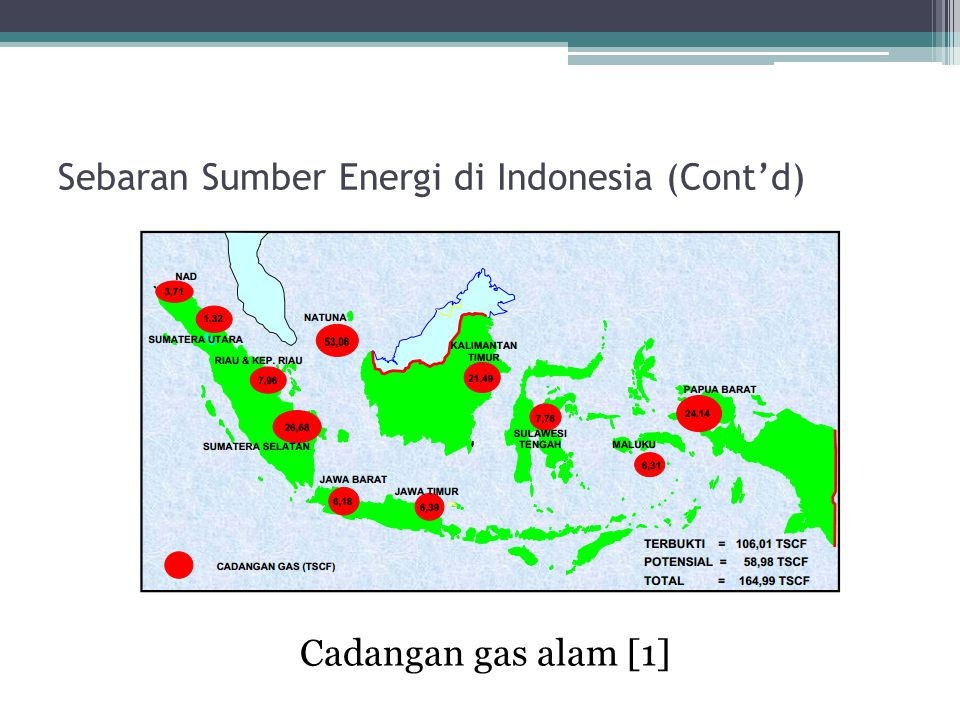 Sebaran Sumber Energi di Indonesia (Cont'd) Cadangan gas alam [1]