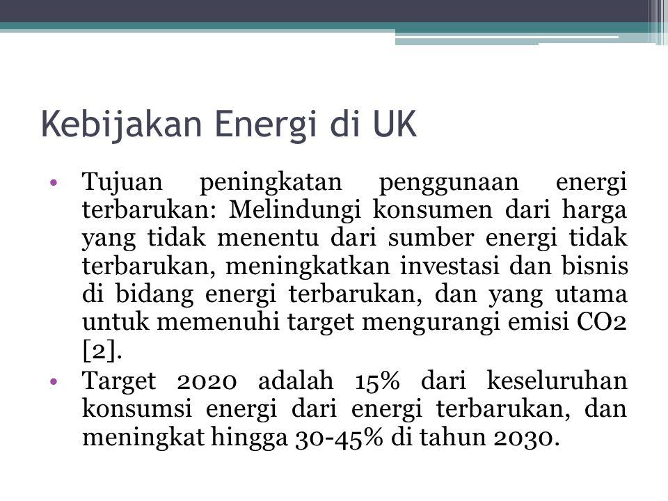 Kebijakan Energi di UK Tujuan peningkatan penggunaan energi terbarukan: Melindungi konsumen dari harga yang tidak menentu dari sumber energi tidak ter