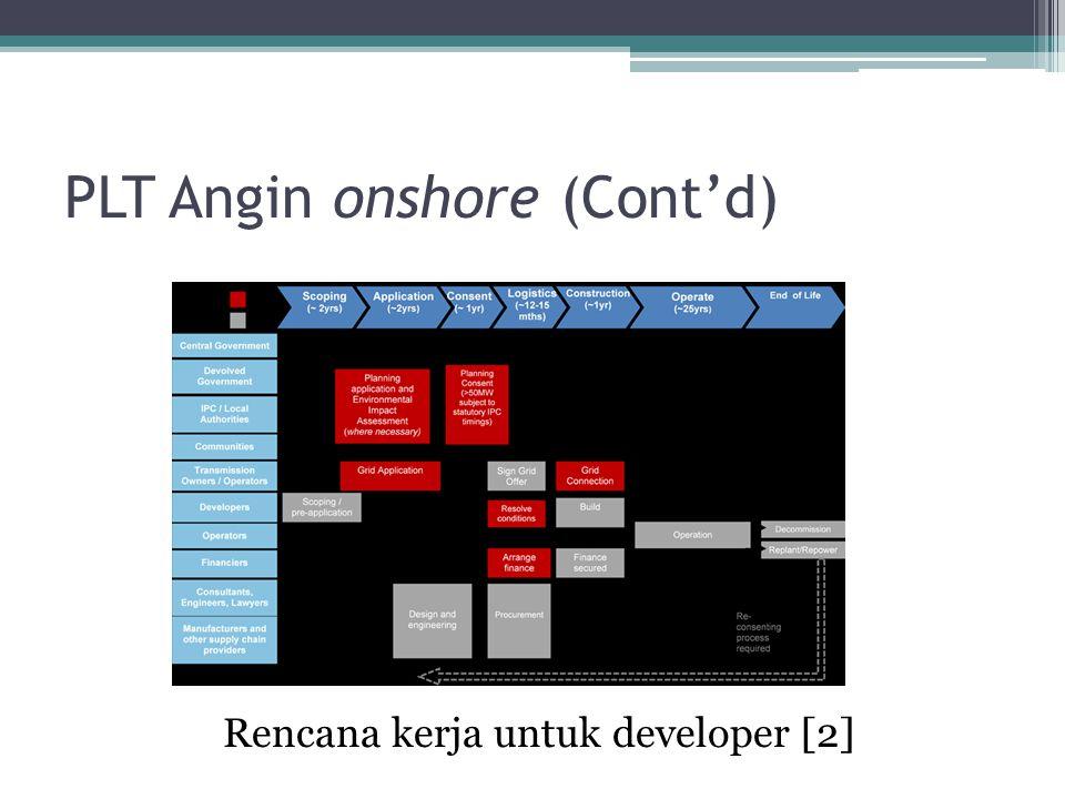 PLT Angin onshore (Cont'd) Rencana kerja untuk developer [2]