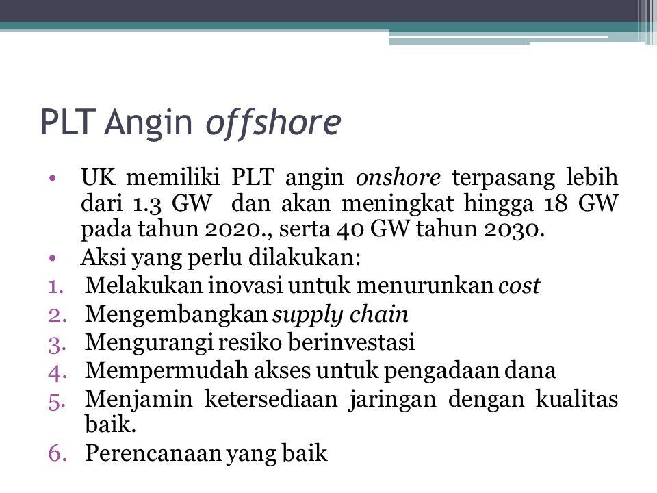PLT Angin offshore UK memiliki PLT angin onshore terpasang lebih dari 1.3 GW dan akan meningkat hingga 18 GW pada tahun 2020., serta 40 GW tahun 2030.