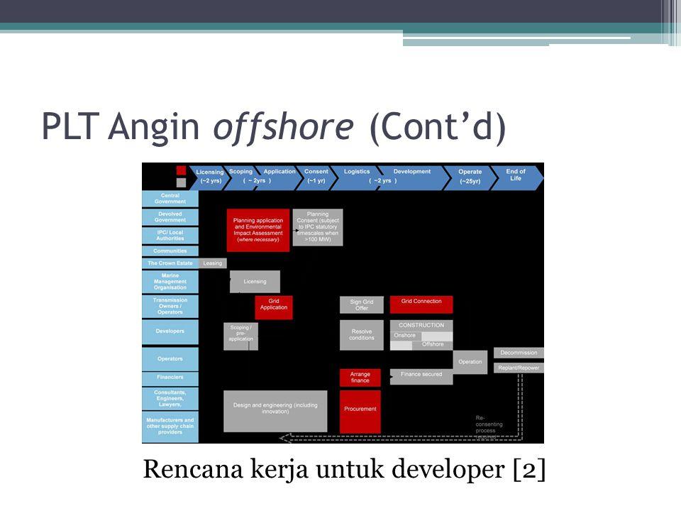PLT Angin offshore (Cont'd) Rencana kerja untuk developer [2]