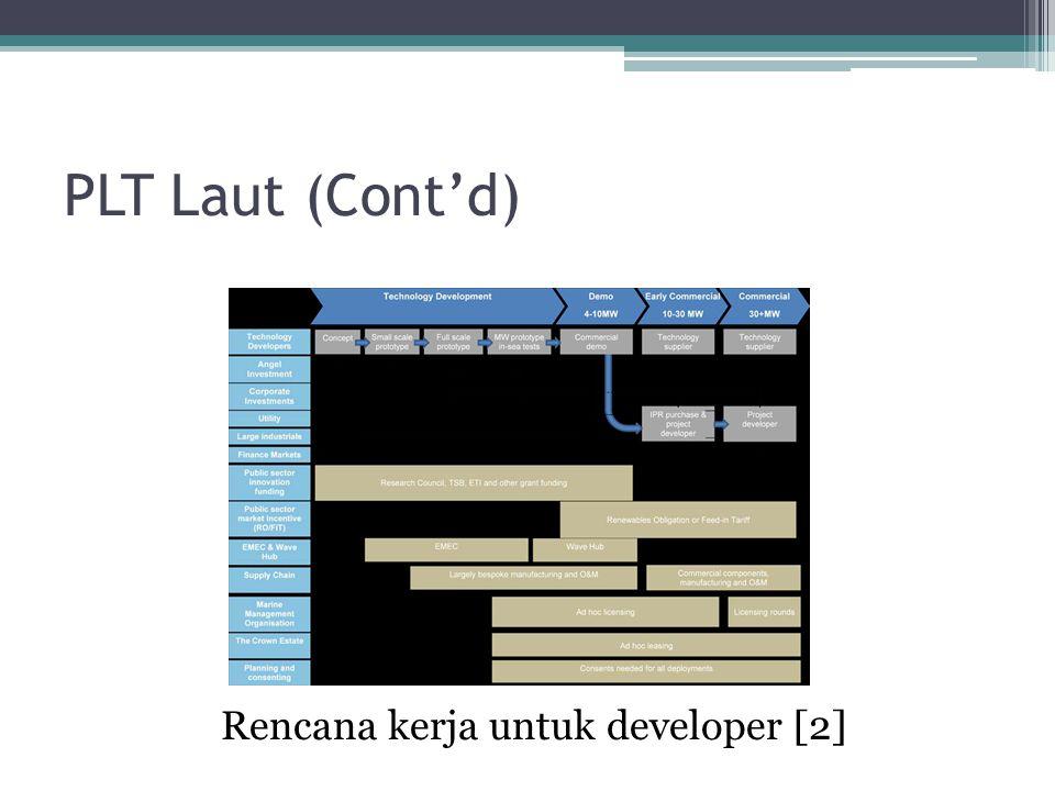 PLT Laut (Cont'd) Rencana kerja untuk developer [2]