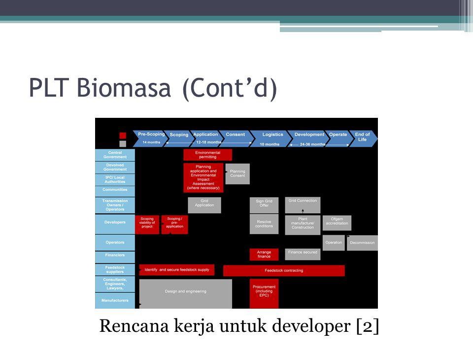 PLT Biomasa (Cont'd) Rencana kerja untuk developer [2]