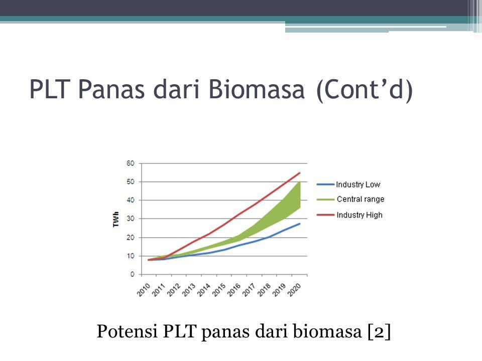 PLT Panas dari Biomasa (Cont'd) Potensi PLT panas dari biomasa [2]