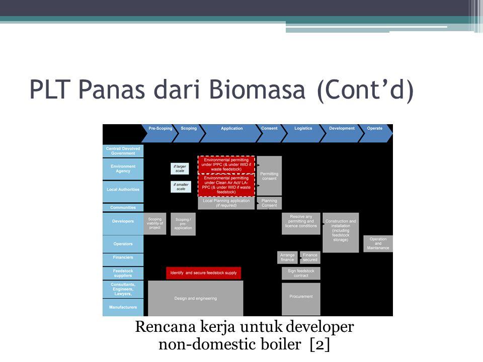 PLT Panas dari Biomasa (Cont'd) Rencana kerja untuk developer non-domestic boiler [2]