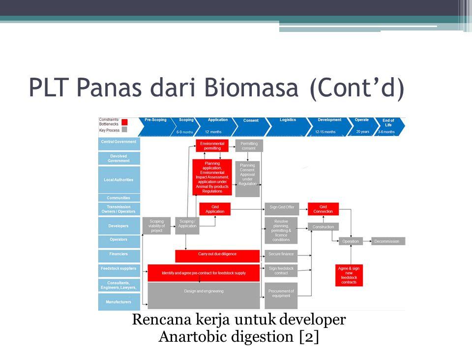 PLT Panas dari Biomasa (Cont'd) Rencana kerja untuk developer Anartobic digestion [2]