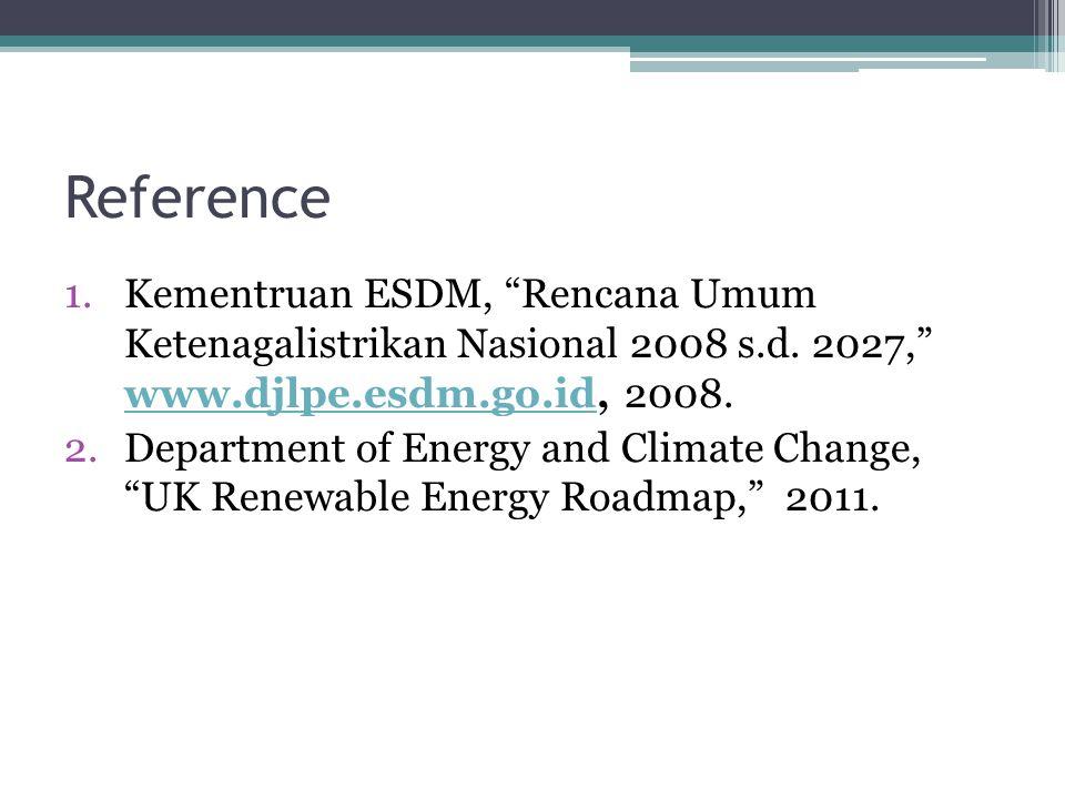 "Reference 1.Kementruan ESDM, ""Rencana Umum Ketenagalistrikan Nasional 2008 s.d. 2027,"" www.djlpe.esdm.go.id, 2008. www.djlpe.esdm.go.id 2.Department o"