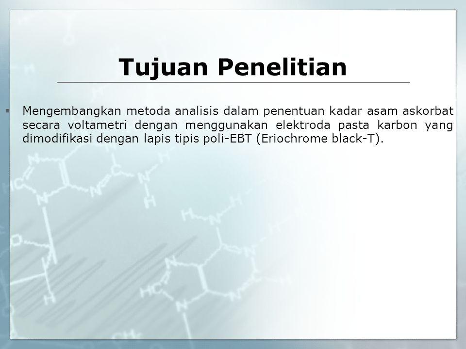 Metode Penelitian Pembuatan elektroda pasta karbon Elektropolimerisasi dan karakterisasi elektroda pasta karbon termodifikasi Optimasi pH kerja Uji linearitas, pembuatan kurva kalibrasi, penentuan persen perolehan kembali Penentuan kadar asam askorbat