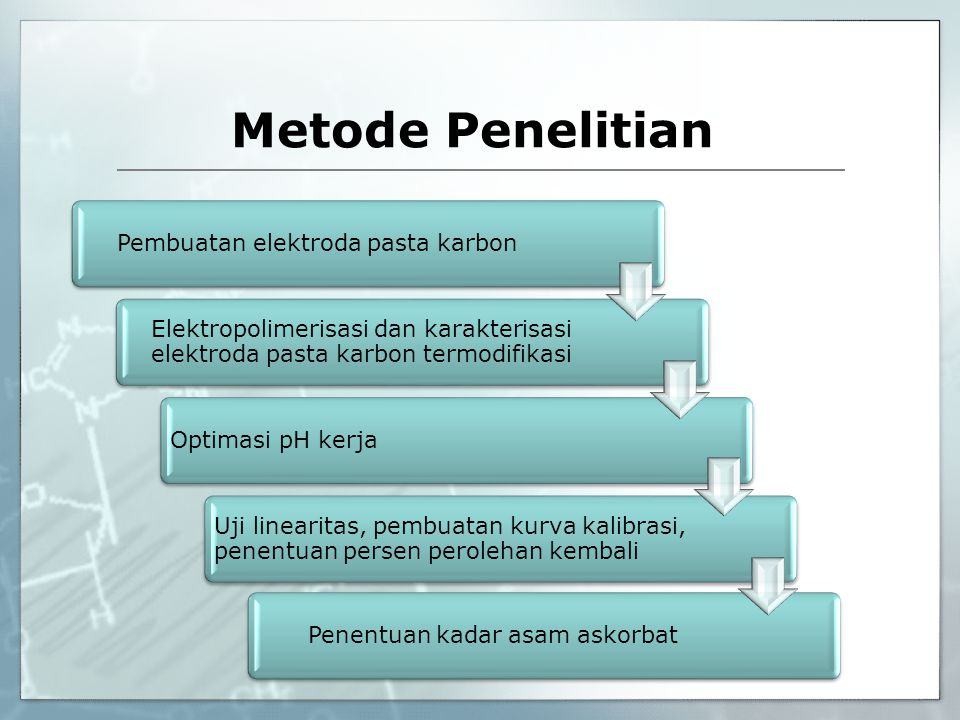 Metode Penelitian Pembuatan elektroda pasta karbon Elektropolimerisasi dan karakterisasi elektroda pasta karbon termodifikasi Optimasi pH kerja Uji li