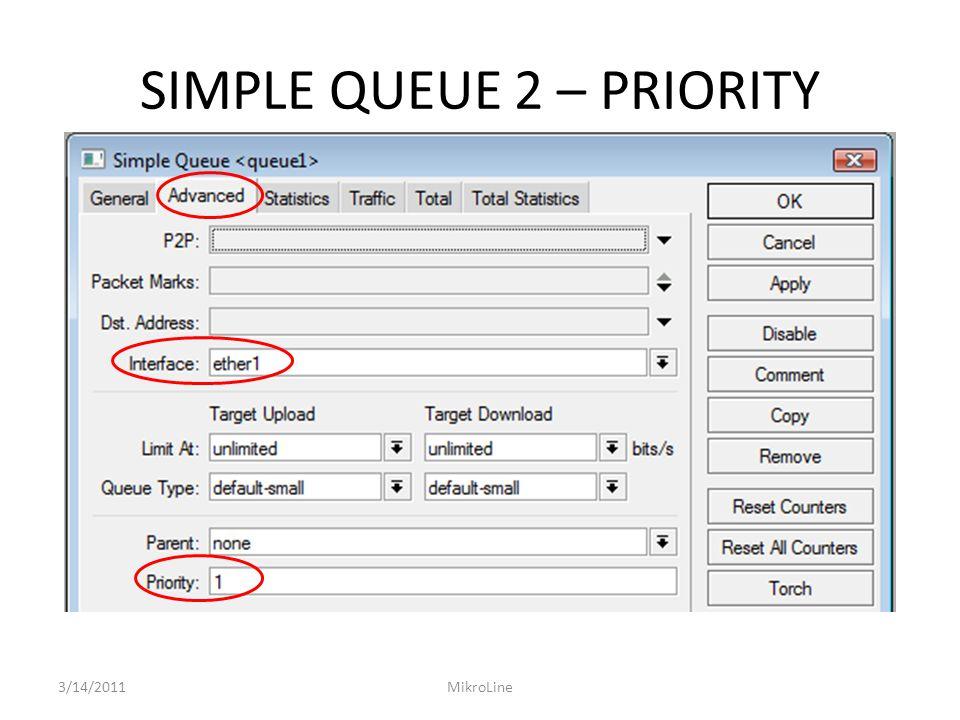 SIMPLE QUEUE 2 – PRIORITY 3/14/2011MikroLine