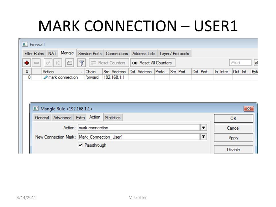 MARK CONNECTION – USER1 3/14/2011MikroLine
