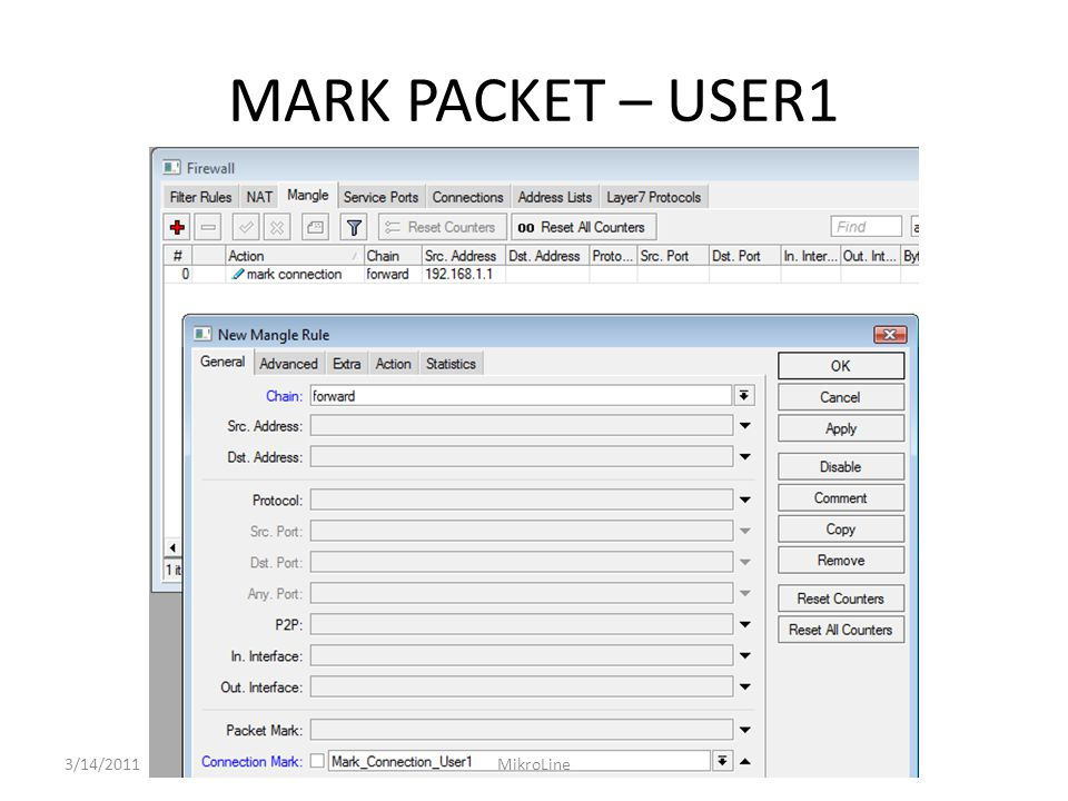 MARK PACKET – USER1 3/14/2011MikroLine