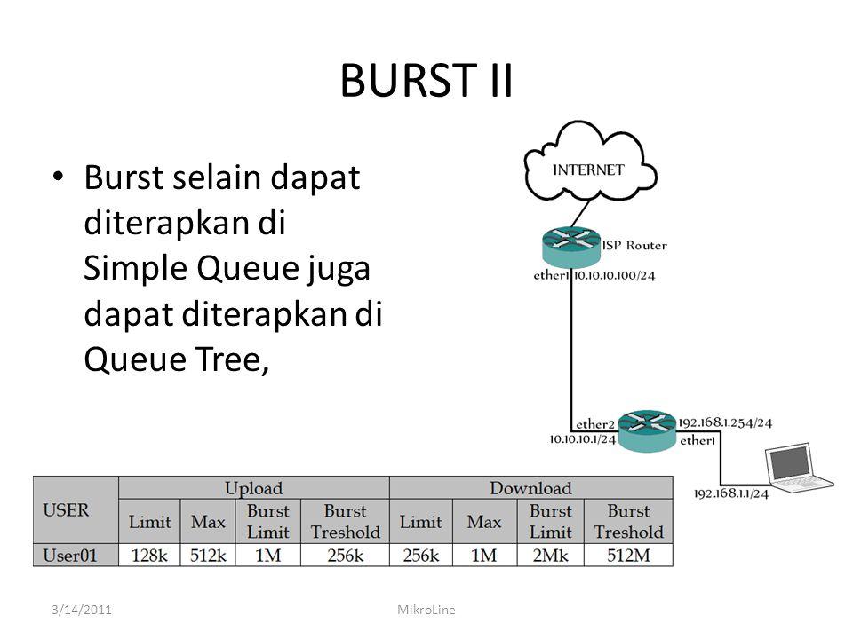 BURST II Burst selain dapat diterapkan di Simple Queue juga dapat diterapkan di Queue Tree, 3/14/2011MikroLine
