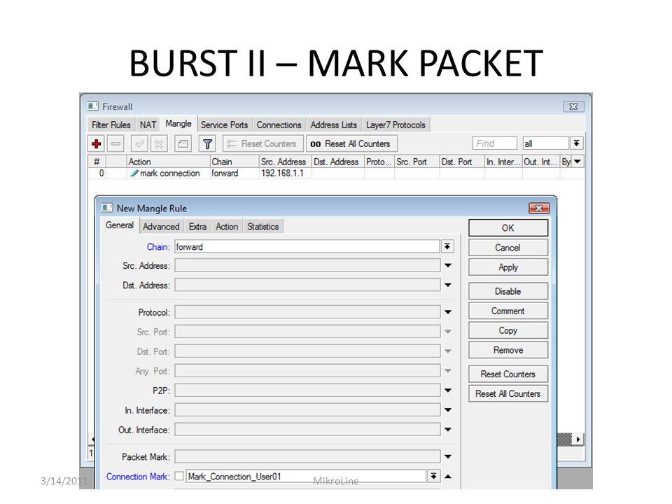 BURST II – MARK PACKET 3/14/2011MikroLine