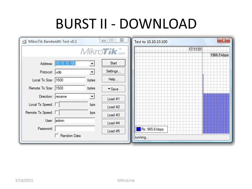 BURST II - DOWNLOAD 3/14/2011MikroLine