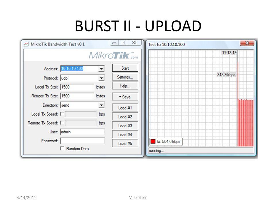 BURST II - UPLOAD 3/14/2011MikroLine