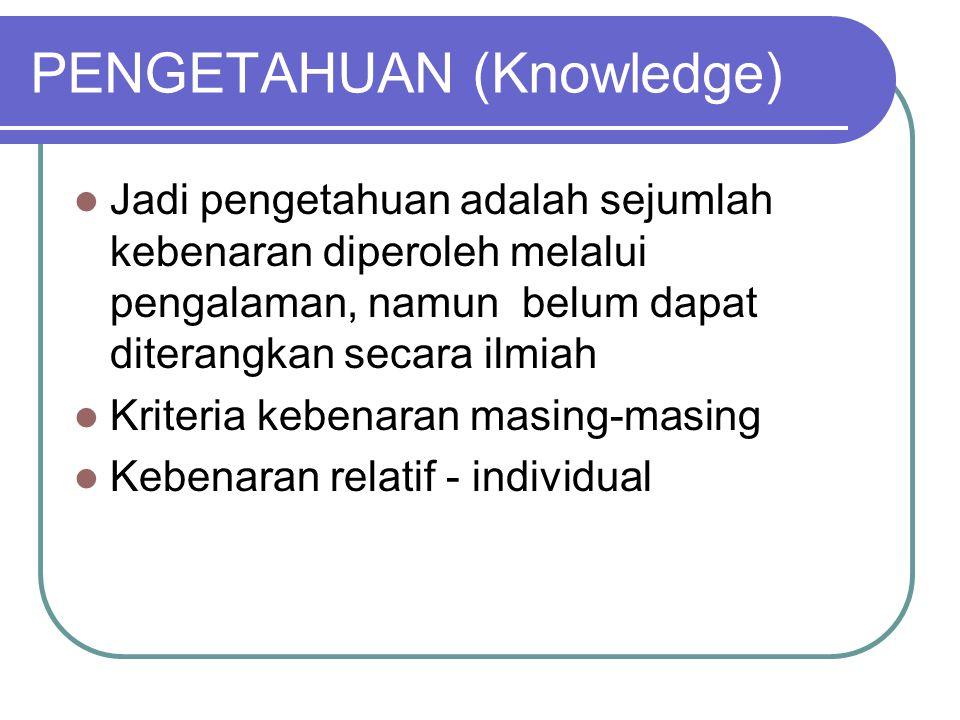 Pengetahuan Kebenaran : kesesuaian antara pengetahuan dengan fenomena (objek), cara mencari kebenaran (empirik, argumentatif) Keyakinan : cukup alasan bahwa pengetahuan tsb benar, tetapi keyakinan tidak selalu benar.