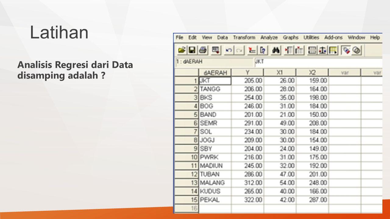 Latihan Analisis Regresi dari Data disamping adalah ?