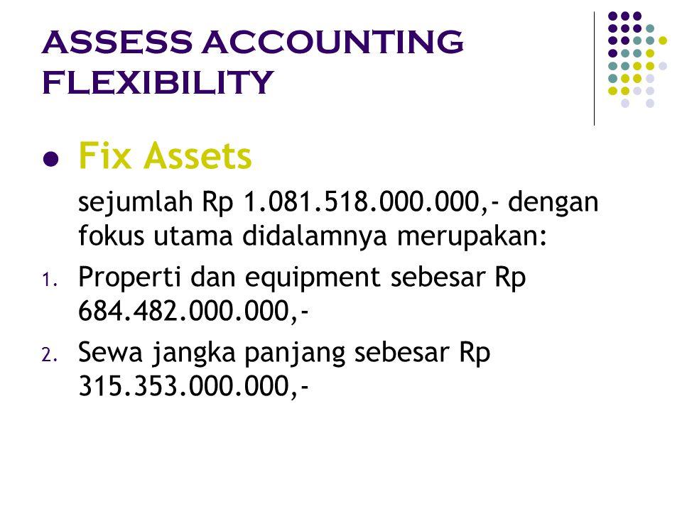 ASSESS ACCOUNTING FLEXIBILITY Fix Assets sejumlah Rp 1.081.518.000.000,- dengan fokus utama didalamnya merupakan: 1. Properti dan equipment sebesar Rp