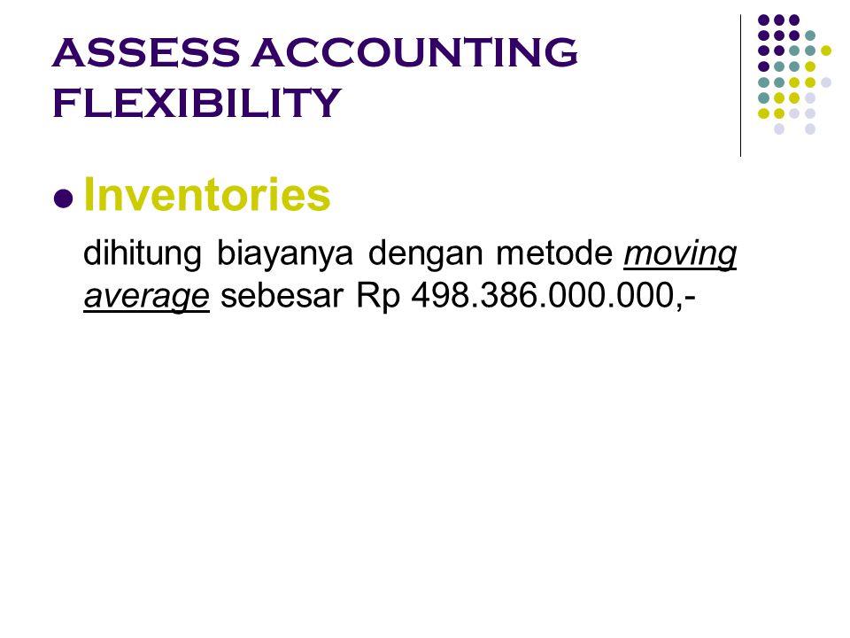 ASSESS ACCOUNTING FLEXIBILITY Inventories dihitung biayanya dengan metode moving average sebesar Rp 498.386.000.000,-