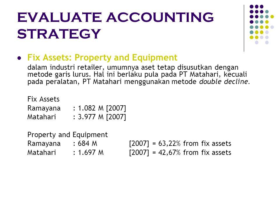 EVALUATE ACCOUNTING STRATEGY Fix Assets: Property and Equipment dalam industri retailer, umumnya aset tetap disusutkan dengan metode garis lurus. Hal