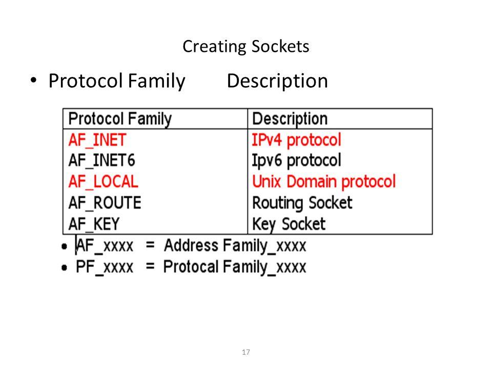 17 Creating Sockets Protocol FamilyDescription