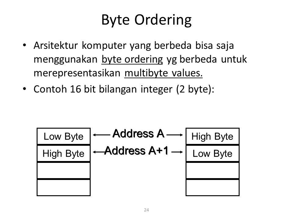 24 Byte Ordering Arsitektur komputer yang berbeda bisa saja menggunakan byte ordering yg berbeda untuk merepresentasikan multibyte values. Contoh 16 b