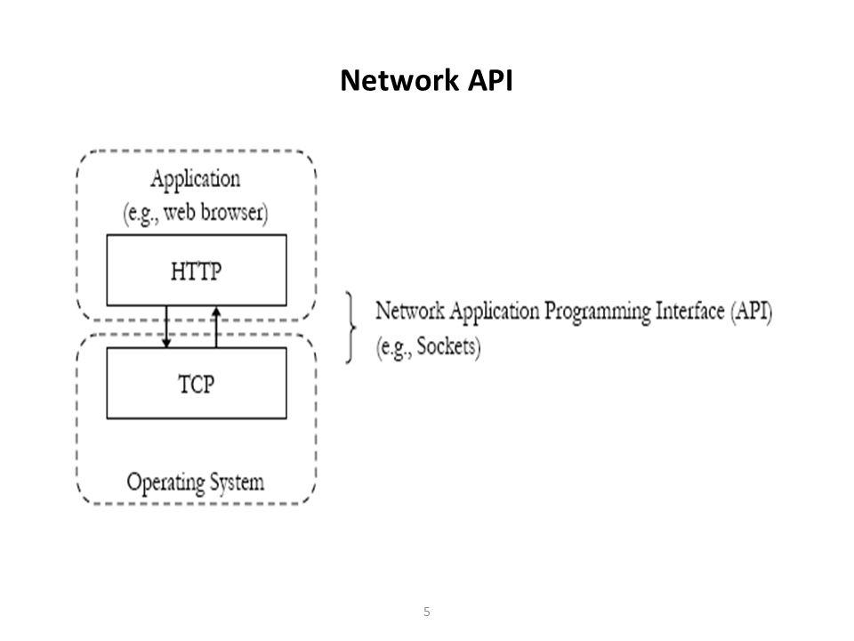 5 Network API