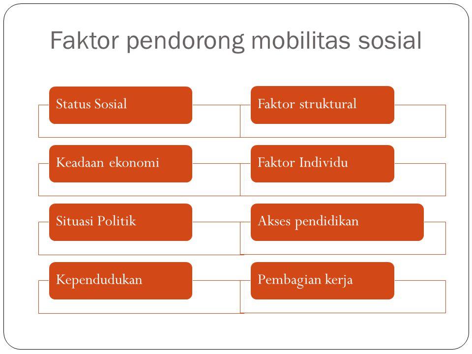 Faktor pendorong mobilitas sosial Status SosialKeadaan ekonomiSituasi PolitikKependudukanFaktor strukturalFaktor IndividuAkses pendidikanPembagian ker