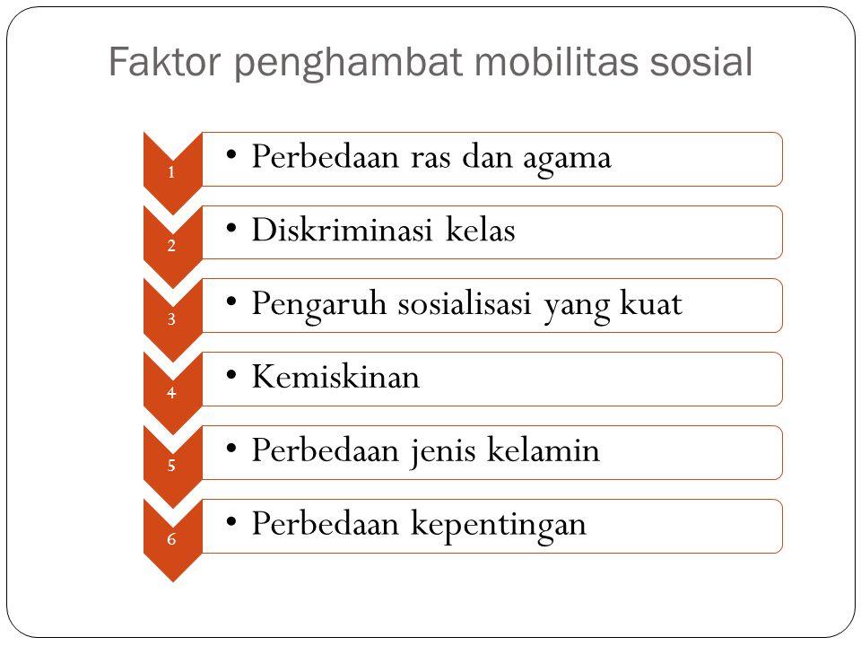1 Perbedaan ras dan agama 2 Diskriminasi kelas 3 Pengaruh sosialisasi yang kuat 4 Kemiskinan 5 Perbedaan jenis kelamin 6 Perbedaan kepentingan Faktor
