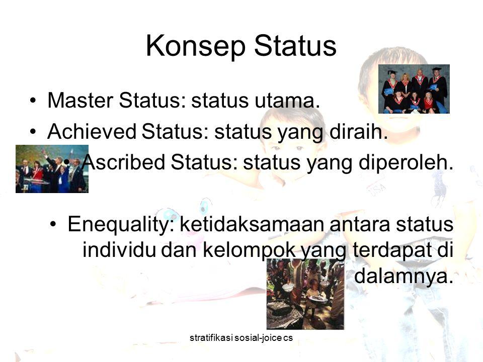 4 Konsep Stratifikasi Konsep dalam sosiologi yang melihat bagaimana anggota masyarakat dibedakan berdasarkan status yang dimilikinya (Kamanto Sunarto) Pembedaan penduduk atau anggota masyarakat ke dalam kelas-kelas secara hirarkis (Pitirin A.