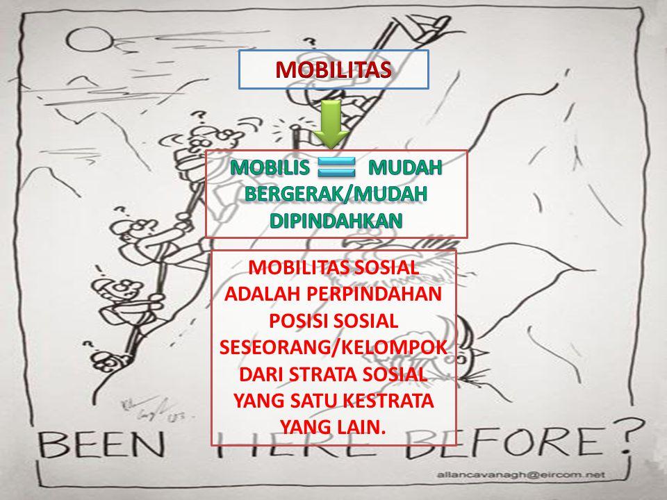 MOBILITAS SOSIAL ADALAH PERPINDAHAN POSISI SOSIAL SESEORANG/KELOMPOK DARI STRATA SOSIAL YANG SATU KESTRATA YANG LAIN.