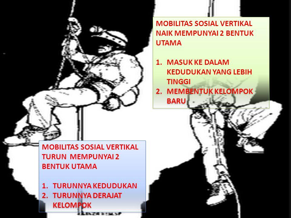 MOBILITAS SOSIAL VERTIKAL NAIK MEMPUNYAI 2 BENTUK UTAMA 1.MASUK KE DALAM KEDUDUKAN YANG LEBIH TINGGI 2.MEMBENTUK KELOMPOK BARU MOBILITAS SOSIAL VERTIK