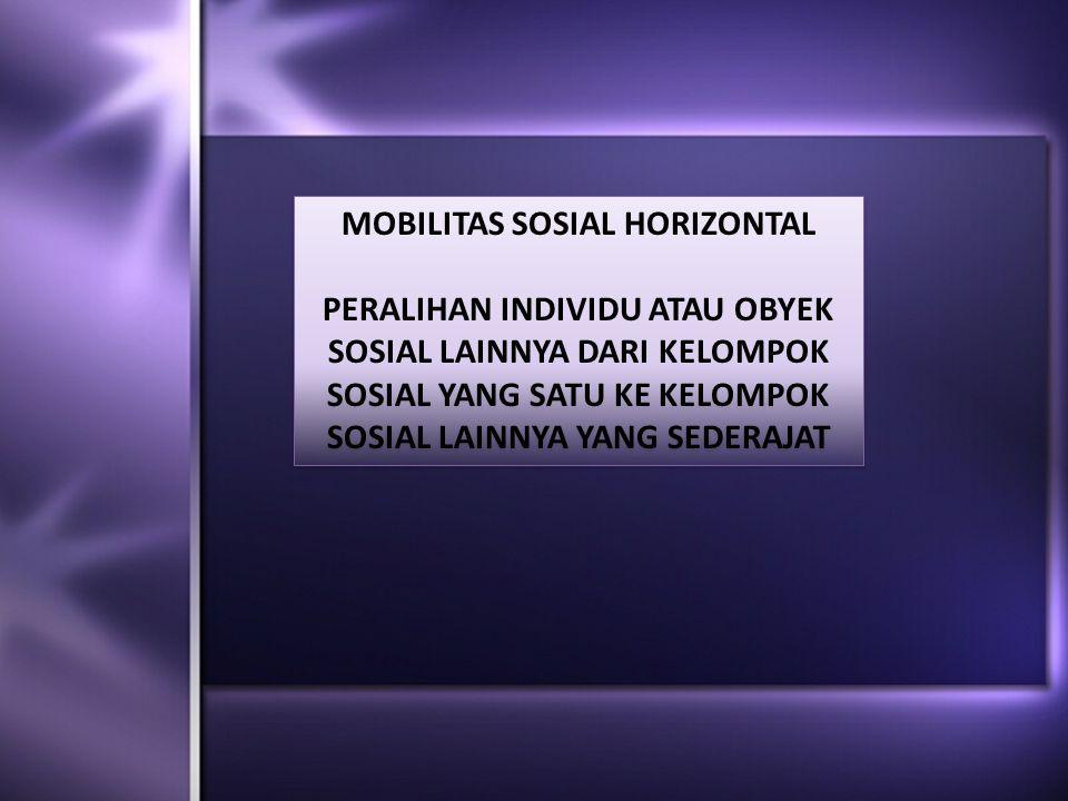 MOBILITAS SOSIAL HORIZONTAL PERALIHAN INDIVIDU ATAU OBYEK SOSIAL LAINNYA DARI KELOMPOK SOSIAL YANG SATU KE KELOMPOK SOSIAL LAINNYA YANG SEDERAJAT MOBILITAS SOSIAL HORIZONTAL PERALIHAN INDIVIDU ATAU OBYEK SOSIAL LAINNYA DARI KELOMPOK SOSIAL YANG SATU KE KELOMPOK SOSIAL LAINNYA YANG SEDERAJAT