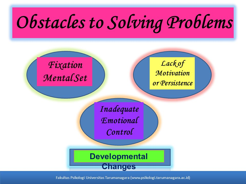 Obstacles to Solving Problems Fixation Mental Set Lack of Motivation or Persistence Inadequate Emotional Control Developmental Changes Fakultas Psikologi Universitas Tarumanagara (www.psikologi.tarumanagara.ac.id)