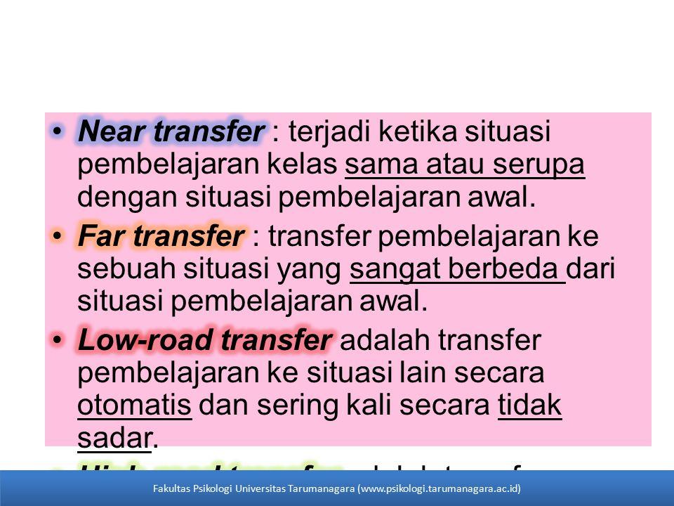 High-Road Transfer Forward- reaching transfer Backward- reaching transfer Fakultas Psikologi Universitas Tarumanagara (www.psikologi.tarumanagara.ac.id)