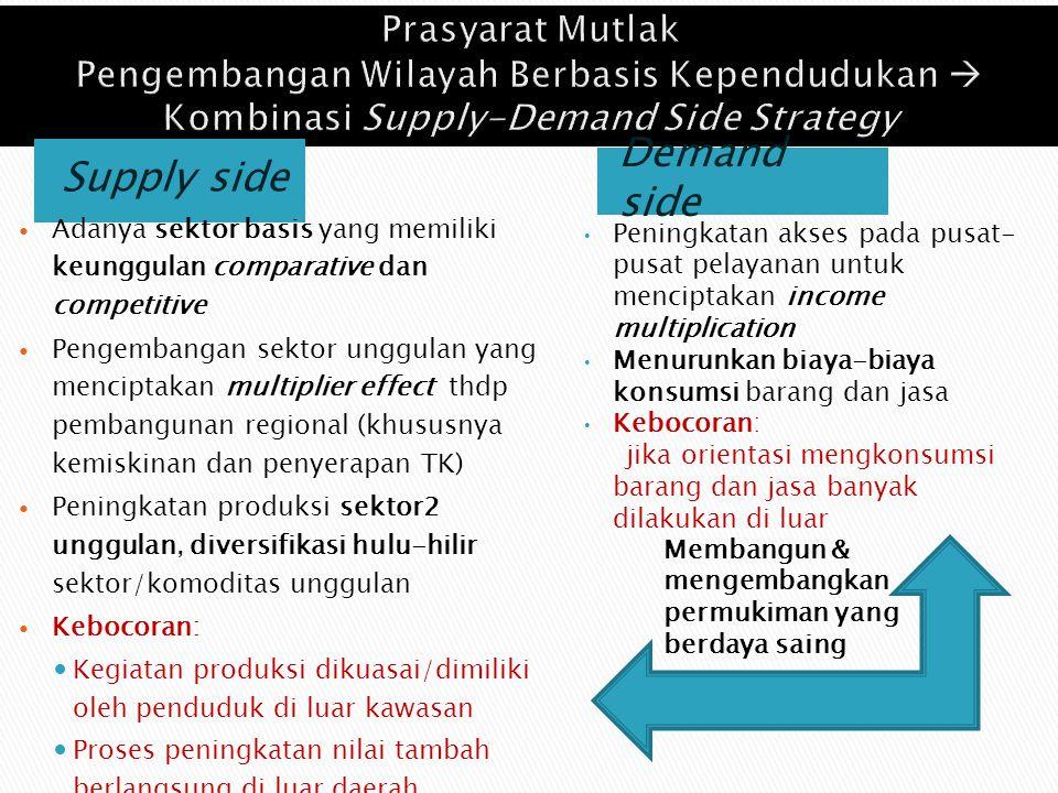 Terjadi disparitas konsentrasi maupun pertumbuhan ekonomi antar-daerah  Porsi ekonomi masih terkonsentrasi di wilayah Jawa dan Sumatera dengan pangsa