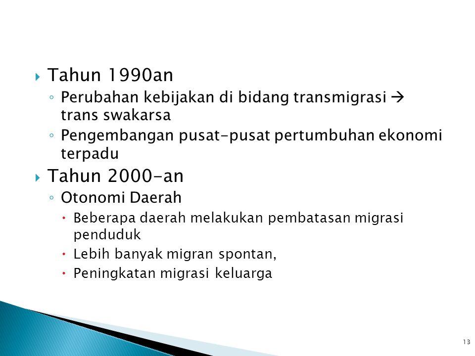 Kebijakan makro mobilitas penduduk * ekonomi makro 1967-1980, pemusatan industri manufaktur di Jakarta dan pesisir Jawa  urbanisasi meningkat * 1980,