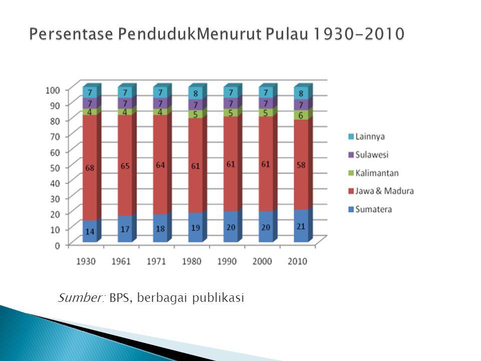  Tahun 1990an ◦ Perubahan kebijakan di bidang transmigrasi  trans swakarsa ◦ Pengembangan pusat-pusat pertumbuhan ekonomi terpadu  Tahun 2000-an ◦ Otonomi Daerah  Beberapa daerah melakukan pembatasan migrasi penduduk  Lebih banyak migran spontan,  Peningkatan migrasi keluarga 13