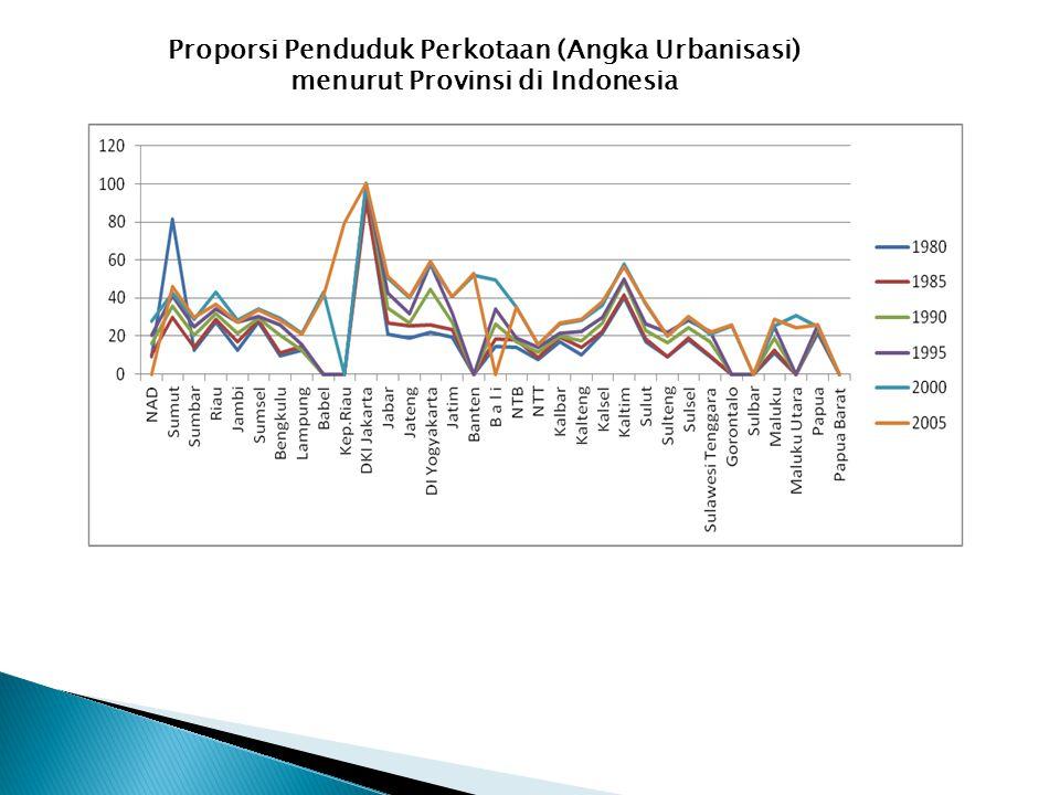 Metropolitan Regions (Daerah Inti) Daerah Sekitarnya Mebidang (Medan Binjai Deli Serdang) Kota Medan Kab. Deli Serdang Kota Binjai Jabodetabek (Jakart