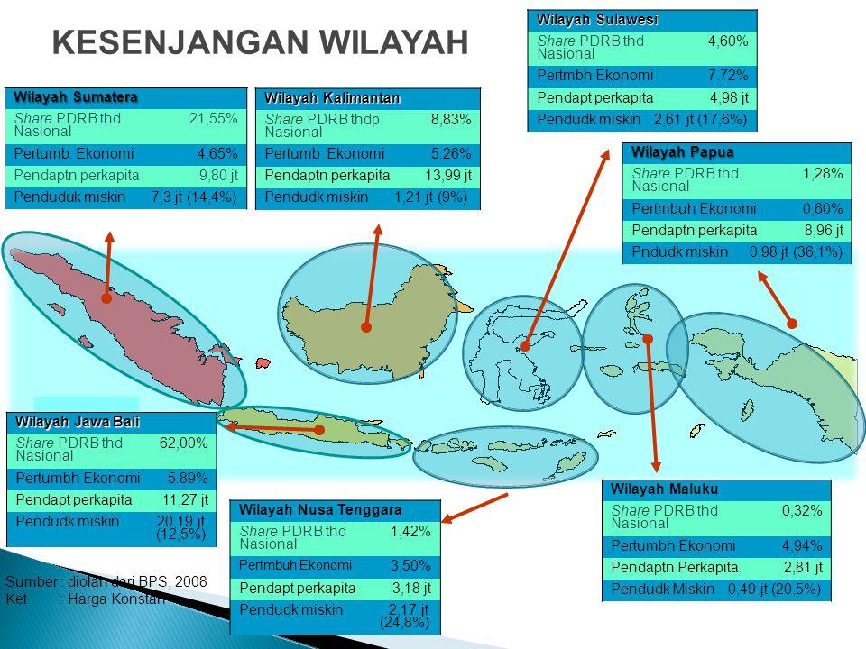 Wilayah Sumatera Share PDRB thd Nasional 21,55% Pertumb.