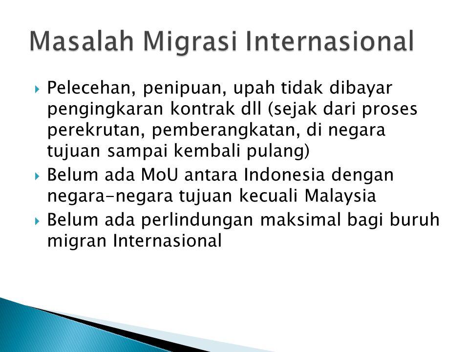  Migrasi Internasional dari Indonesia didominasi overseas contract workers ke Arab audi, Malaysia, Singapura, Taiwan, Hongkong dan Korea  Teori Migr