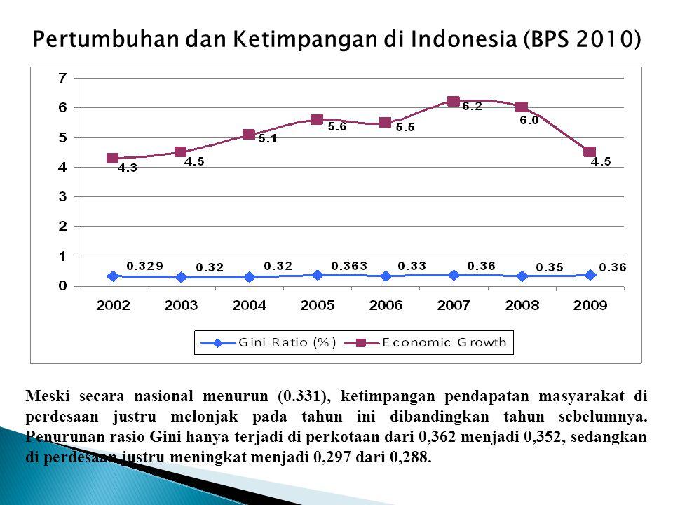 Proporsi Penduduk Perkotaan (Angka Urbanisasi) menurut Provinsi di Indonesia
