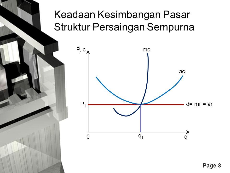 Page 8 Keadaan Kesimbangan Pasar Struktur Persaingan Sempurna 0 q1q1 q P1P1 P, c mc ac d= mr = ar