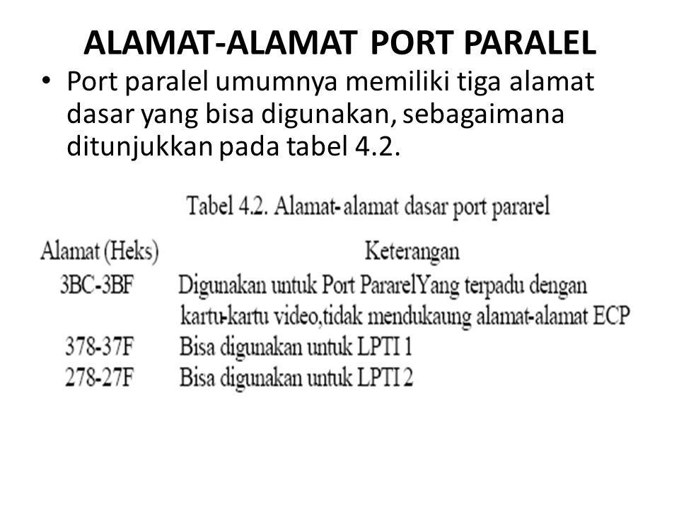 ALAMAT-ALAMAT PORT PARALEL Port paralel umumnya memiliki tiga alamat dasar yang bisa digunakan, sebagaimana ditunjukkan pada tabel 4.2.
